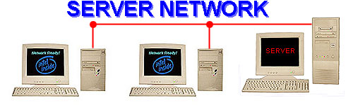 Server or Dedicated Server Networking, Click on Server or Desktop for Available systems