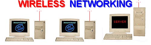 Wireless Network using Notebook and destop computers communicating with a Server or a Peer Station